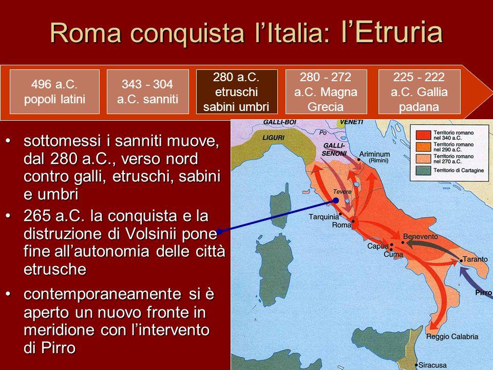Roma conquista lItalia: lEtruria sottomessi i sanniti muove, dal 280 a.C., verso nord contro galli, etruschi, sabini e umbrisottomessi i sanniti muove, dal 280 a.C., verso nord contro galli, etruschi, sabini e umbri 265 a.C.