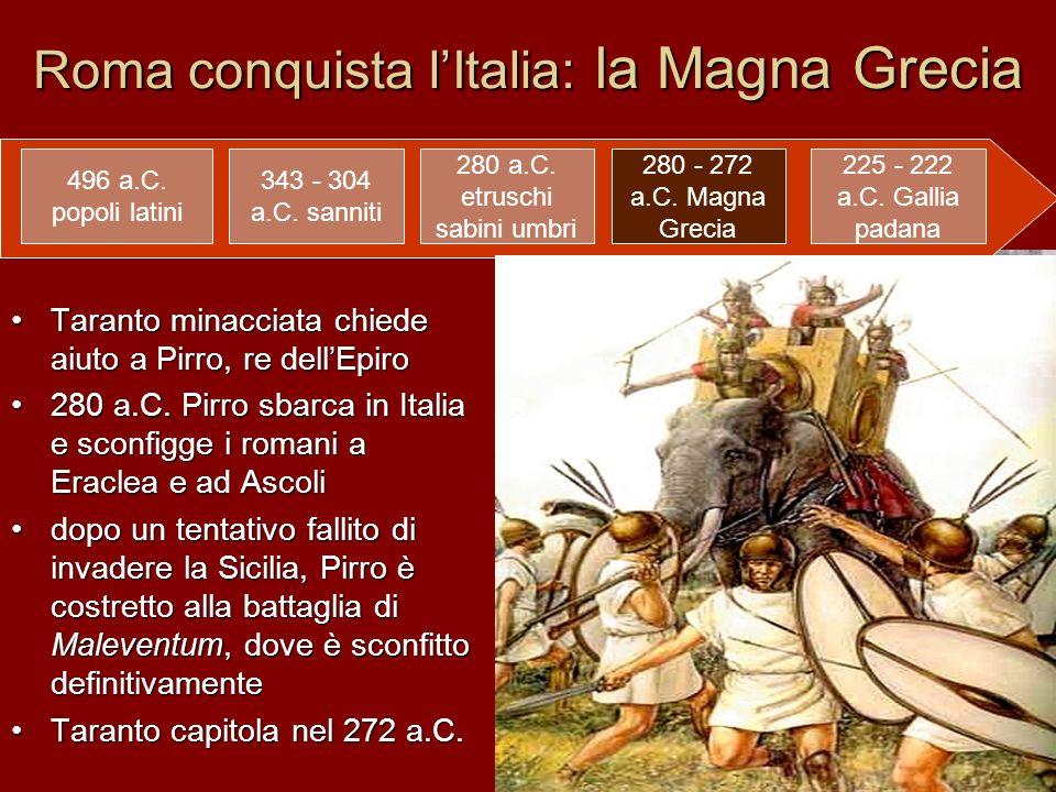 Roma conquista lItalia: la Magna Grecia Taranto minacciata chiede aiuto a Pirro, re dellEpiroTaranto minacciata chiede aiuto a Pirro, re dellEpiro 280