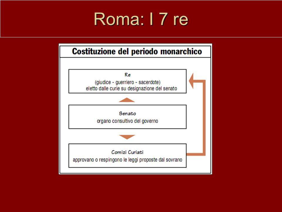 Roma: I 7 re
