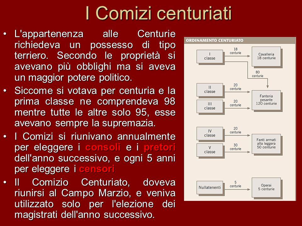 @ Migliardi 2007 I Comizi centuriati L appartenenza alle Centurie richiedeva un possesso di tipo terriero.