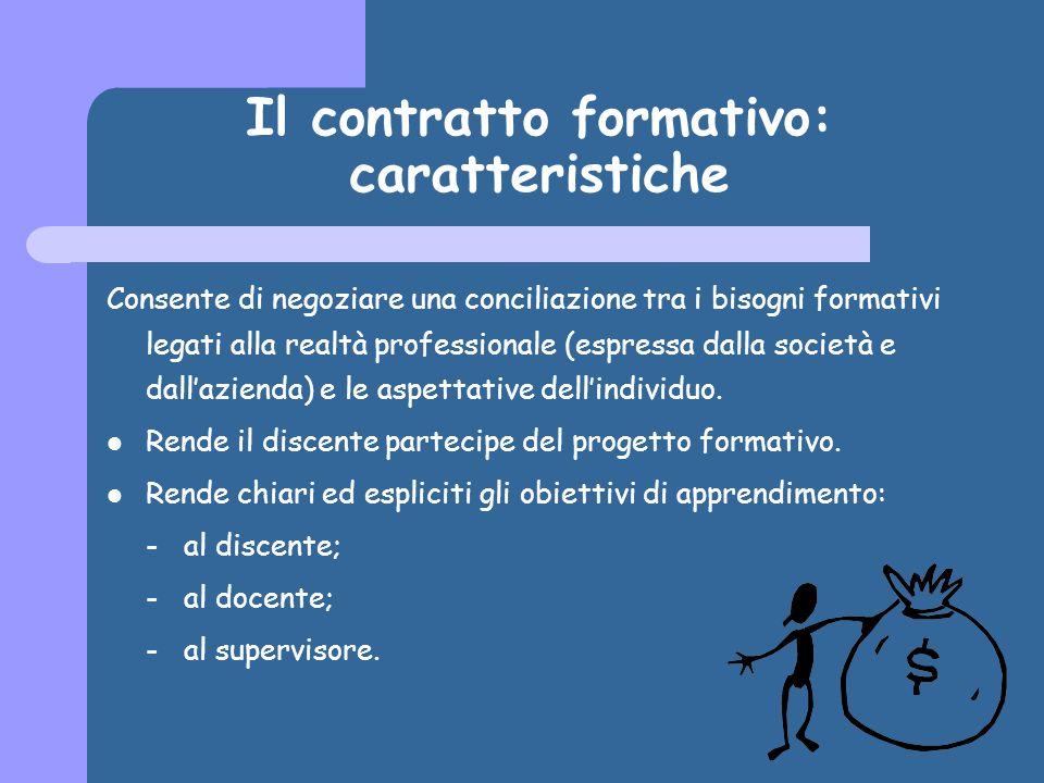 Il contratto formativo: caratteristiche Consente di negoziare una conciliazione tra i bisogni formativi legati alla realtà professionale (espressa dalla società e dallazienda) e le aspettative dellindividuo.