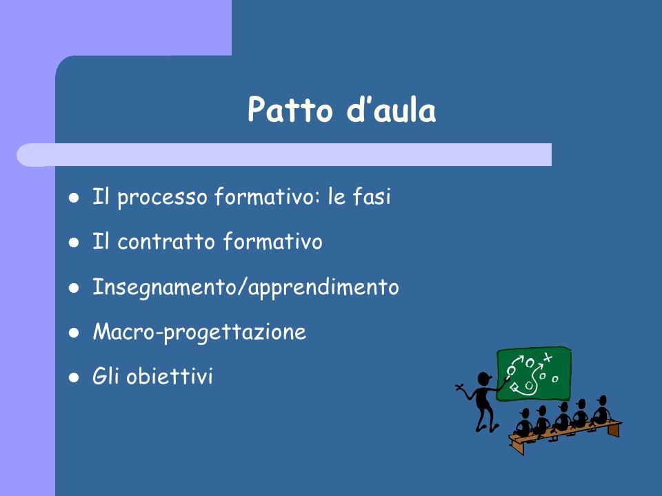 Le quattro fasi del processo formativo Analisi dei bisogni, desideri formativi Progettazione dellintervento Erogazione Valutazione dei risultati