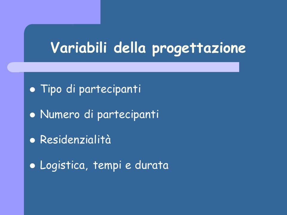 Variabili della progettazione Tipo di partecipanti Numero di partecipanti Residenzialità Logistica, tempi e durata