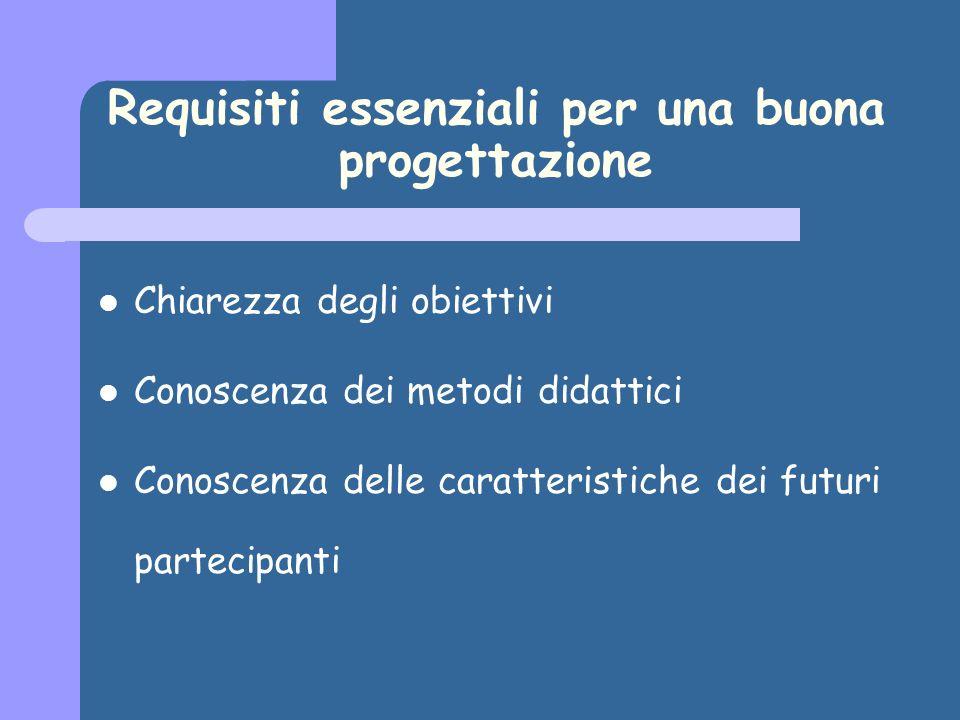 Requisiti essenziali per una buona progettazione Chiarezza degli obiettivi Conoscenza dei metodi didattici Conoscenza delle caratteristiche dei futuri partecipanti