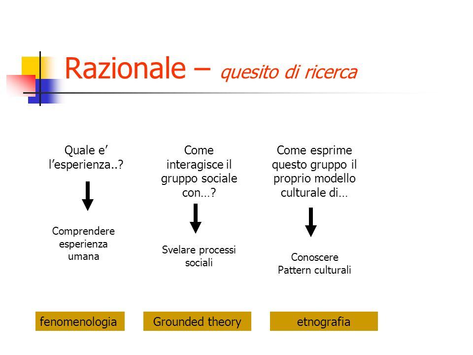 Razionale – quesito di ricerca Come interagisce il gruppo sociale con…? Quale e lesperienza..? fenomenologia Comprendere esperienza umana Svelare proc