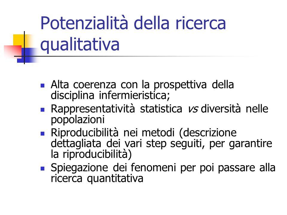 Potenzialità della ricerca qualitativa Alta coerenza con la prospettiva della disciplina infermieristica; Rappresentatività statistica vs diversità ne