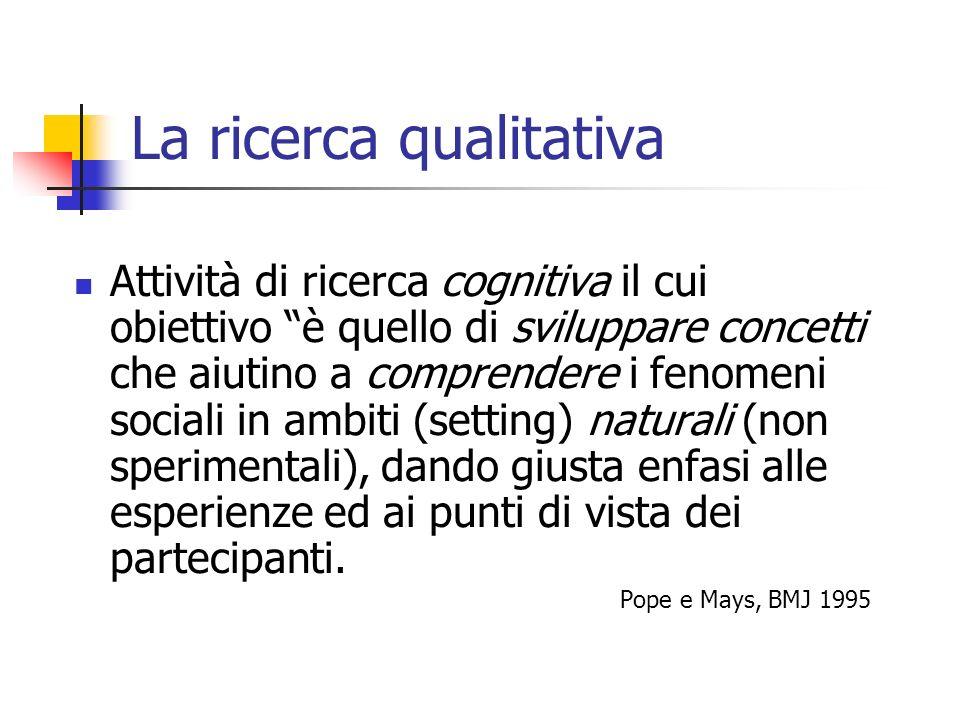Valutare criticamente un report di ricerca qualitativa Dichiarazione del fenomeno di interesse 1.
