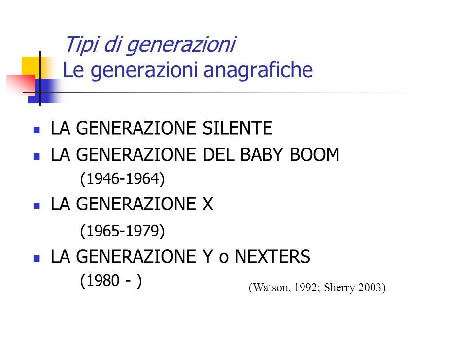 Tipi di generazioni Le generazioni anagrafiche LA GENERAZIONE SILENTE LA GENERAZIONE DEL BABY BOOM (1946-1964) LA GENERAZIONE X (1965-1979) LA GENERAZ