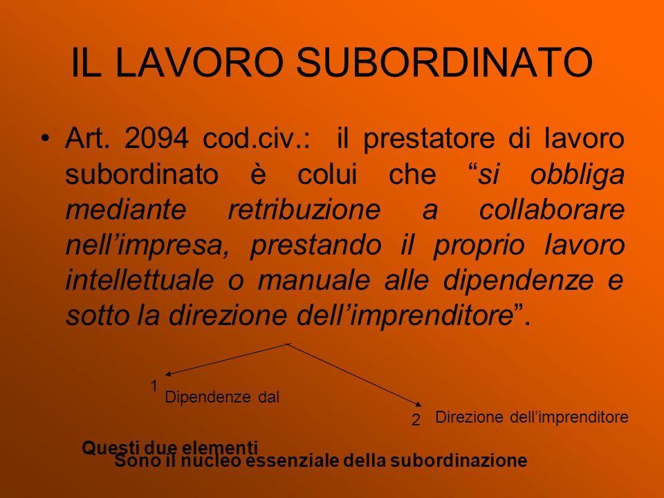IL LAVORO SUBORDINATO Art. 2094 cod.civ.: il prestatore di lavoro subordinato è colui che si obbliga mediante retribuzione a collaborare nellimpresa,