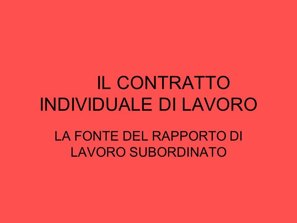 IL CONTRATTO INDIVIDUALE DI LAVORO LA FONTE DEL RAPPORTO DI LAVORO SUBORDINATO