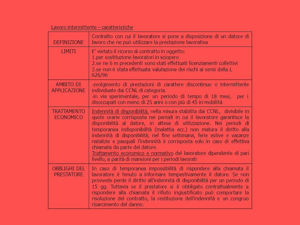 Lavoro intermittente – caratteristiche DEFINIZIONE Contratto con cui il lavoratore si pone a disposizione di un datore di lavoro che ne può utilizzare