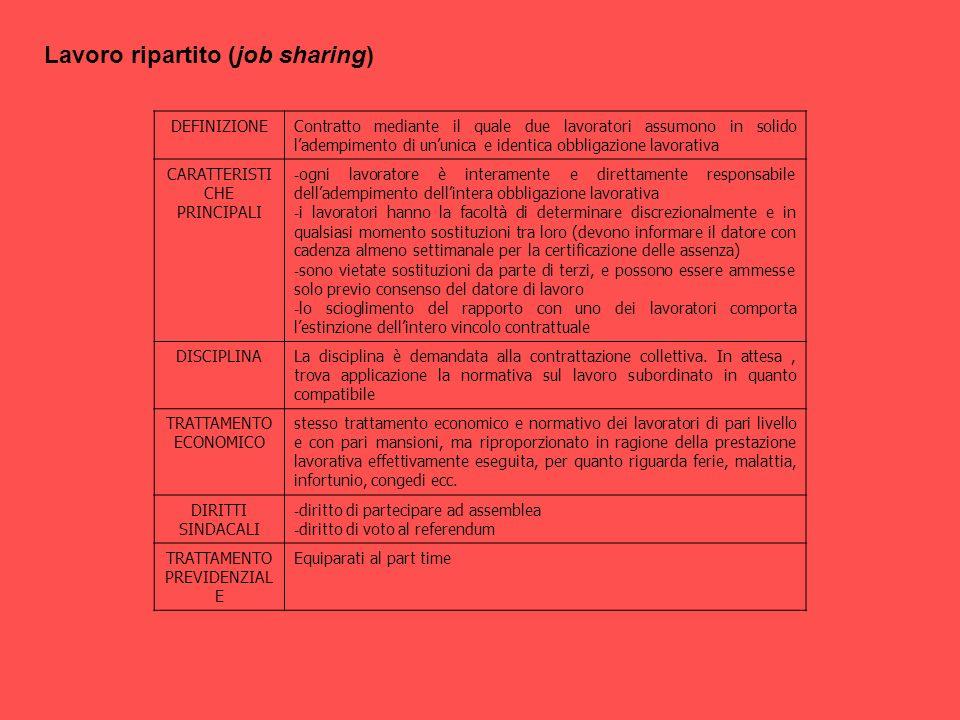 Lavoro ripartito (job sharing) DEFINIZIONEContratto mediante il quale due lavoratori assumono in solido ladempimento di ununica e identica obbligazion