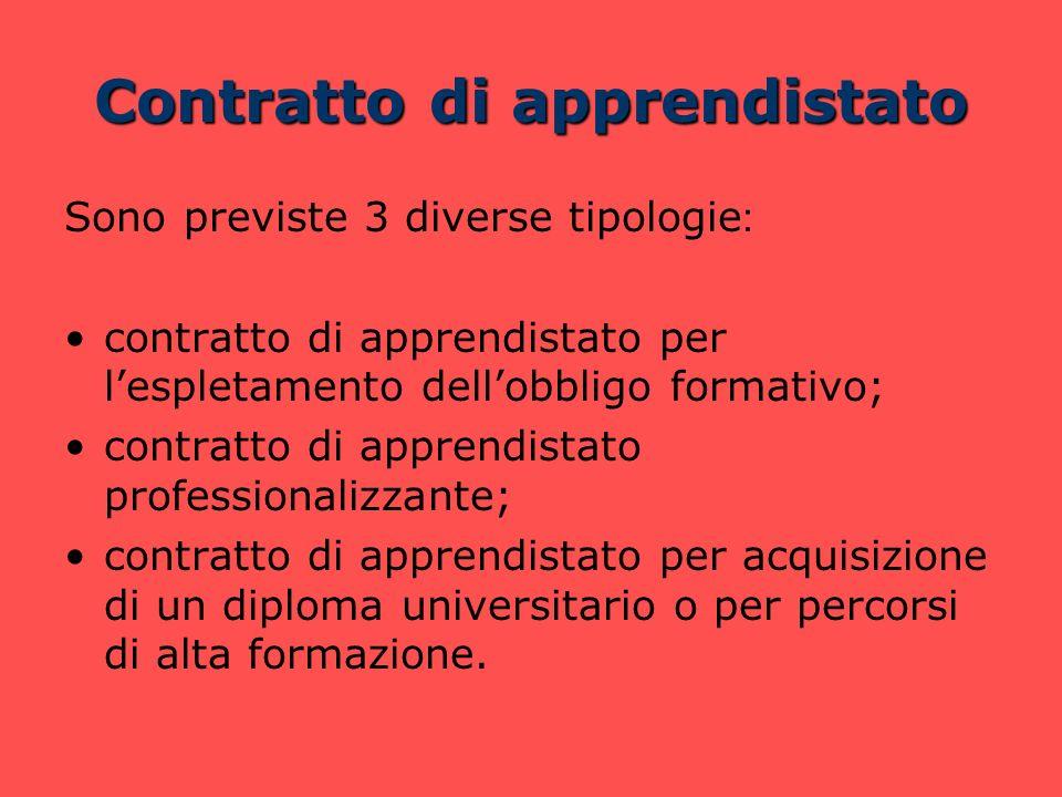 Contratto di apprendistato Sono previste 3 diverse tipologie : contratto di apprendistato per lespletamento dellobbligo formativo; contratto di appren