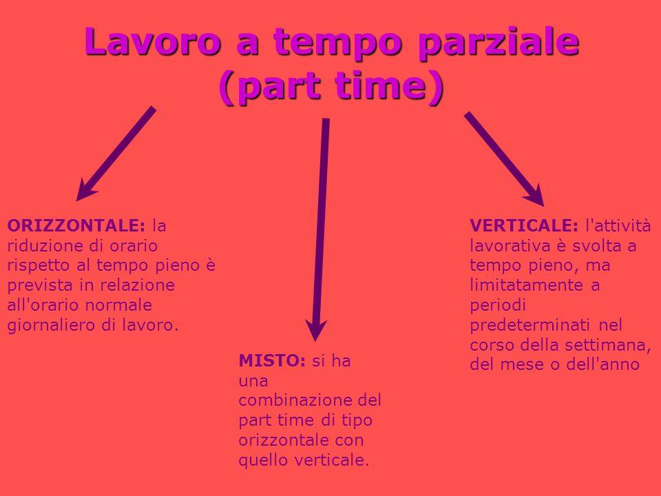 Lavoro a tempo parziale (part time) ORIZZONTALE: la riduzione di orario rispetto al tempo pieno è prevista in relazione all'orario normale giornaliero