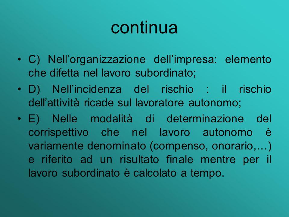 continua C) Nellorganizzazione dellimpresa: elemento che difetta nel lavoro subordinato; D) Nellincidenza del rischio : il rischio dellattività ricade
