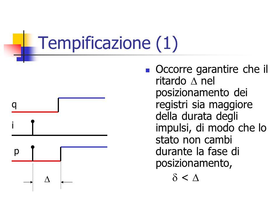 Tempificazione (1) Occorre garantire che il ritardo nel posizionamento dei registri sia maggiore della durata degli impulsi, di modo che lo stato non