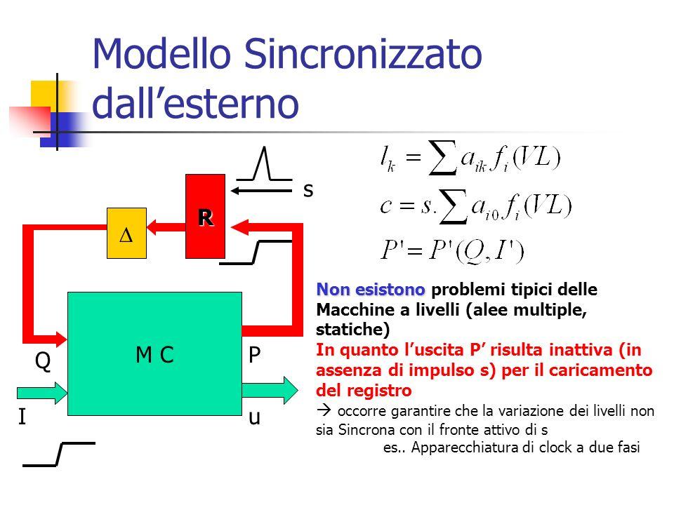 Modello Sincronizzato dallesterno M C Iu P Q R s Non esistono Non esistono problemi tipici delle Macchine a livelli (alee multiple, statiche) In quant