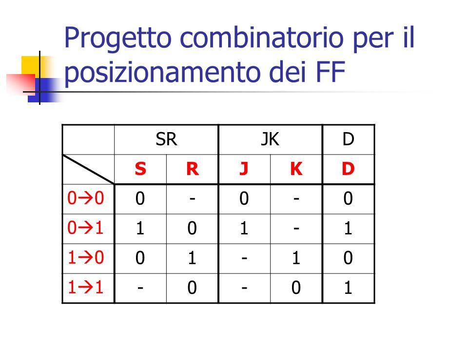 Progetto combinatorio per il posizionamento dei FF SRJKD SRJKD 0 0-0-0 0 1101-1 1 001-10 1 -0-01