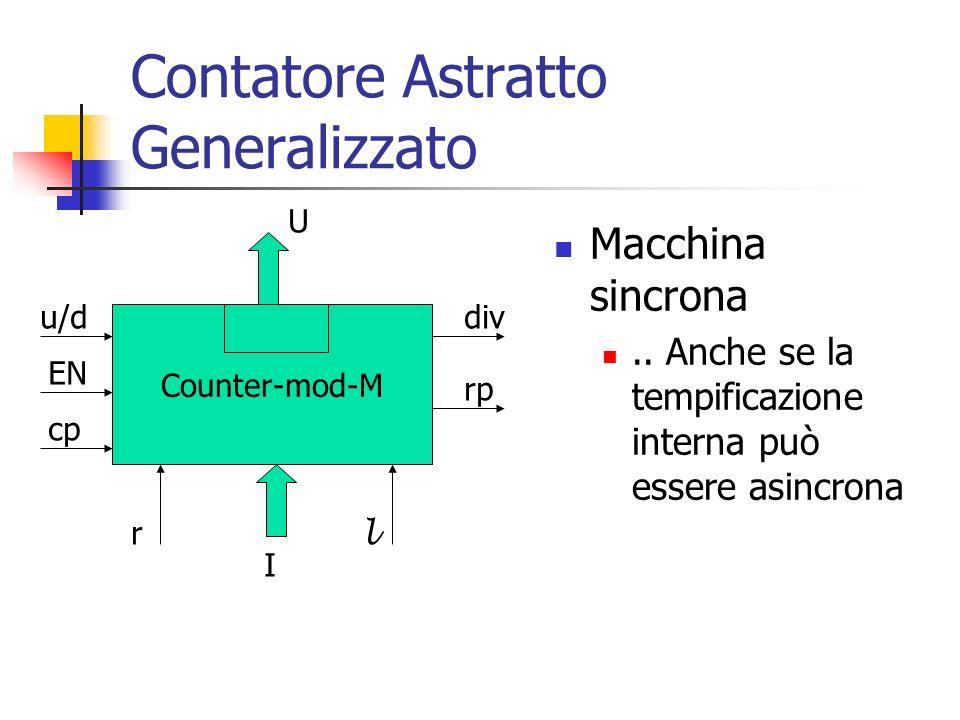 Contatore Astratto Generalizzato Macchina sincrona.. Anche se la tempificazione interna può essere asincrona Counter-mod-M u/d EN cp div rp I U r l