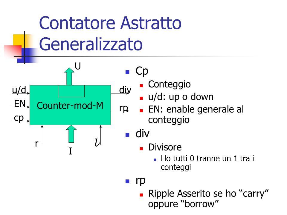 Contatore Astratto Generalizzato Cp Conteggio u/d: up o down EN: enable generale al conteggio div Divisore Ho tutti 0 tranne un 1 tra i conteggi rp Ri
