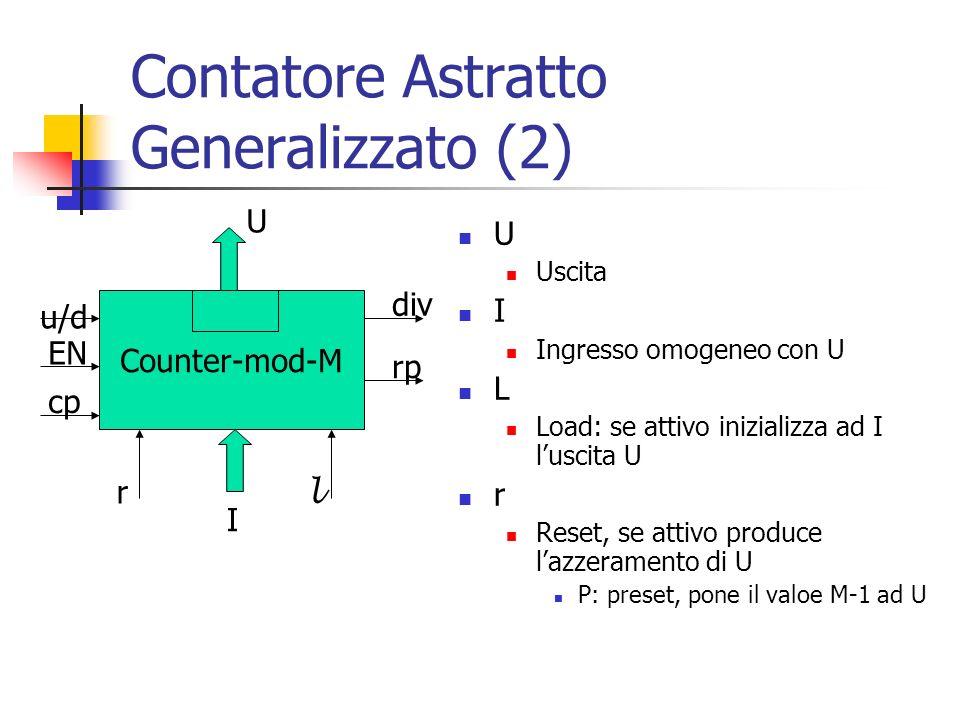Contatore Astratto Generalizzato (2) U Uscita I Ingresso omogeneo con U L Load: se attivo inizializza ad I luscita U r Reset, se attivo produce lazzer