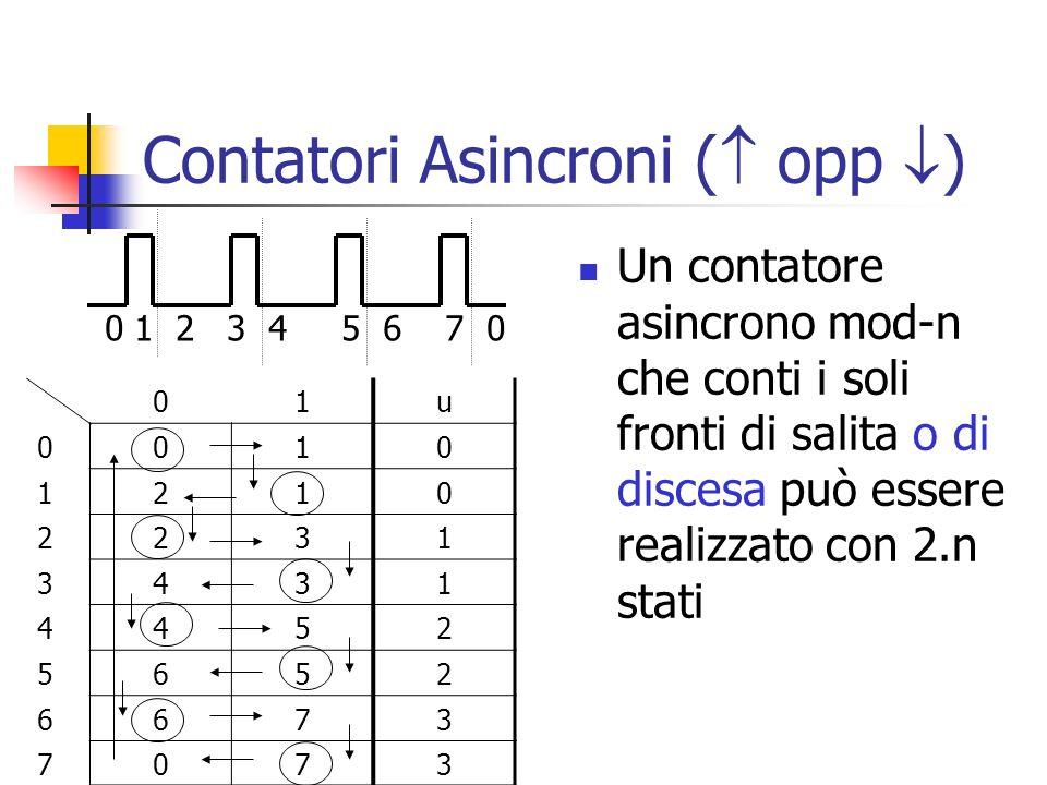 Contatori Asincroni ( opp ) Un contatore asincrono mod-n che conti i soli fronti di salita o di discesa può essere realizzato con 2.n stati 01u 0010 1