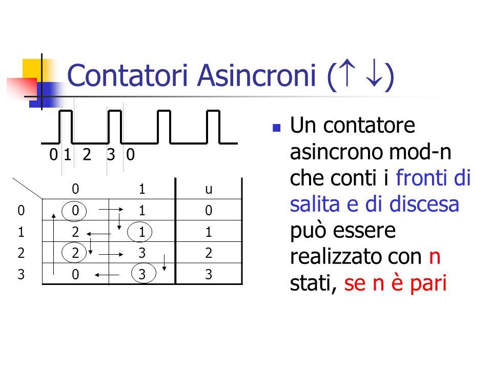 Contatori Asincroni ( ) Un contatore asincrono mod-n che conti i fronti di salita e di discesa può essere realizzato con n stati, se n è pari 01u 0010