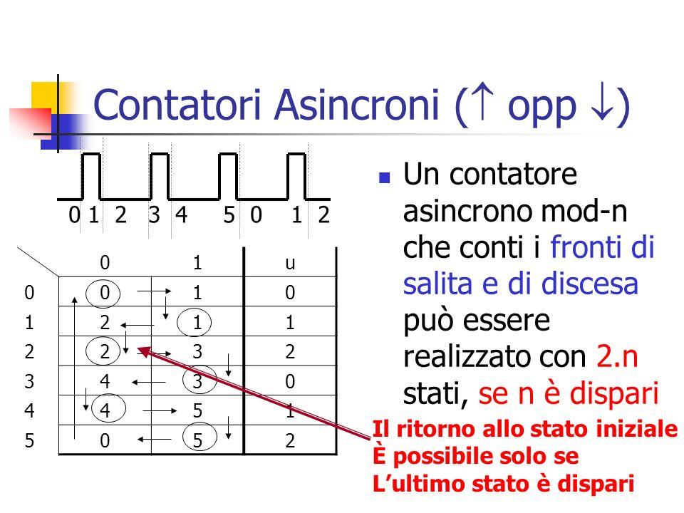Contatori Asincroni ( opp ) Un contatore asincrono mod-n che conti i fronti di salita e di discesa può essere realizzato con 2.n stati, se n è dispari