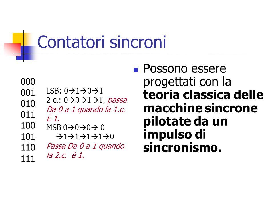 Contatori sincroni Possono essere progettati con la teoria classica delle macchine sincrone pilotate da un impulso di sincronismo. 000 001 010 011 100