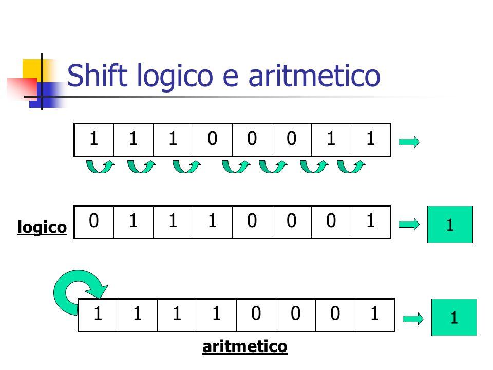 Shift logico e aritmetico 11000111 10001110 1 logico 10001111 1 aritmetico