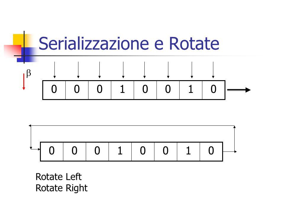 Serializzazione e Rotate 01001000 01001000 Rotate Left Rotate Right