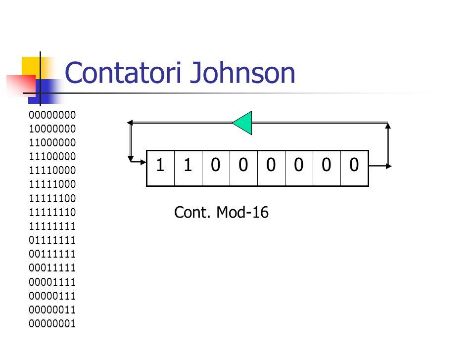 Contatori Johnson 00000000 10000000 11000000 11100000 11110000 11111000 11111100 11111110 11111111 01111111 00111111 00011111 00001111 00000111 000000