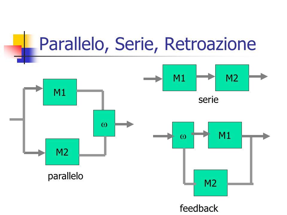 Parallelo, Serie, Retroazione M1 M2 parallelo M1M2 serie M1 M2 feedback