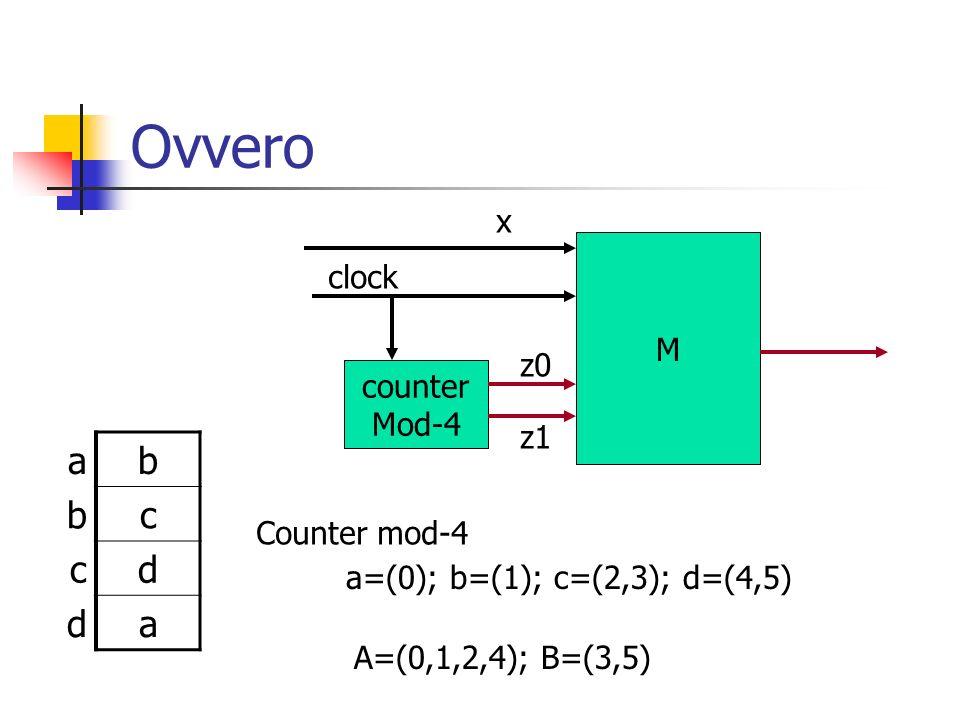Ovvero M counter Mod-4 z0 z1 x clock ab bc cd da Counter mod-4 a=(0); b=(1); c=(2,3); d=(4,5) A=(0,1,2,4); B=(3,5)