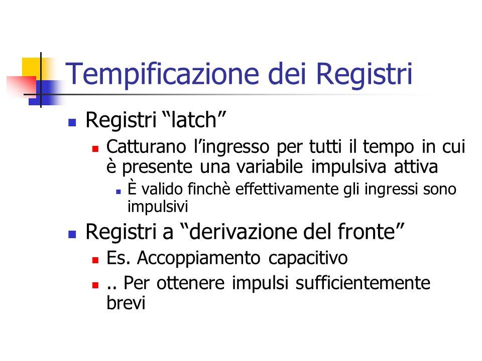 Tempificazione dei Registri Registri latch Catturano lingresso per tutti il tempo in cui è presente una variabile impulsiva attiva È valido finchè eff