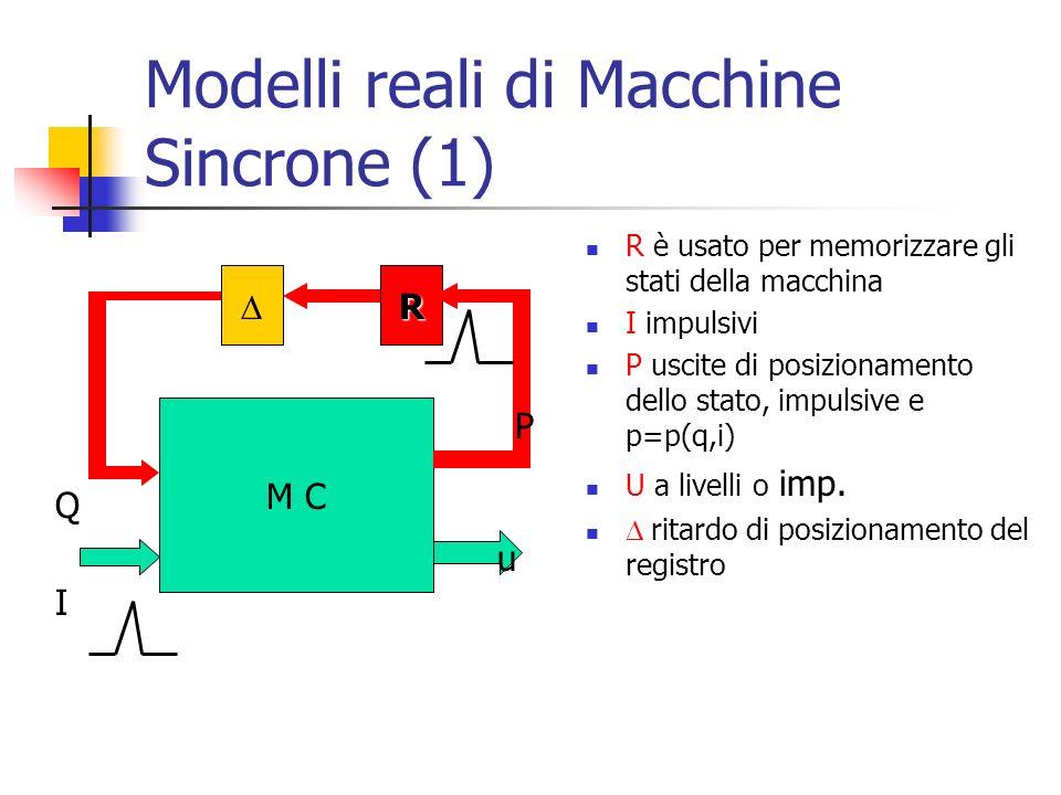 Modelli reali di Macchine Sincrone (1) R è usato per memorizzare gli stati della macchina I impulsivi P uscite di posizionamento dello stato, impulsiv