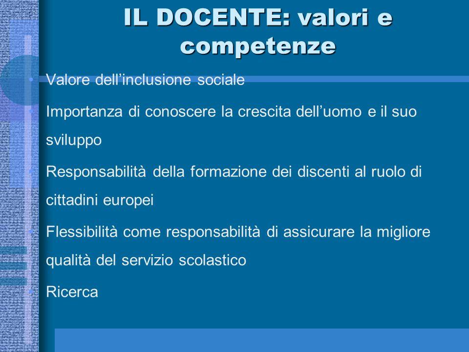 IL DOCENTE: valori e competenze Valore dellinclusione sociale Importanza di conoscere la crescita delluomo e il suo sviluppo Responsabilità della form