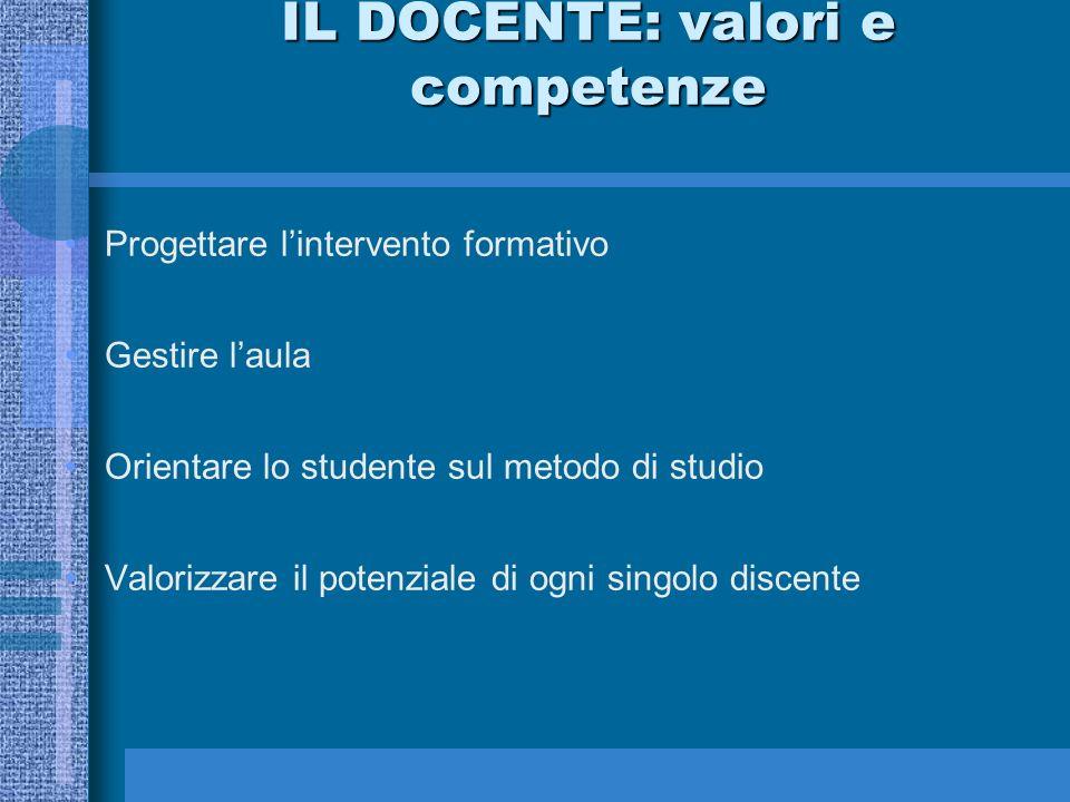 IL DOCENTE: valori e competenze Progettare lintervento formativo Gestire laula Orientare lo studente sul metodo di studio Valorizzare il potenziale di