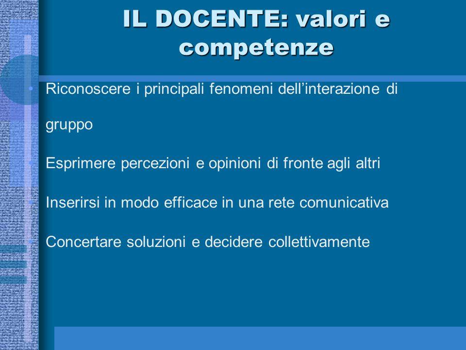 IL DOCENTE: valori e competenze Riconoscere i principali fenomeni dellinterazione di gruppo Esprimere percezioni e opinioni di fronte agli altri Inser
