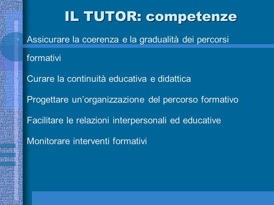 IL TUTOR: competenze Assicurare la coerenza e la gradualità dei percorsi formativi Curare la continuità educativa e didattica Progettare unorganizzazi