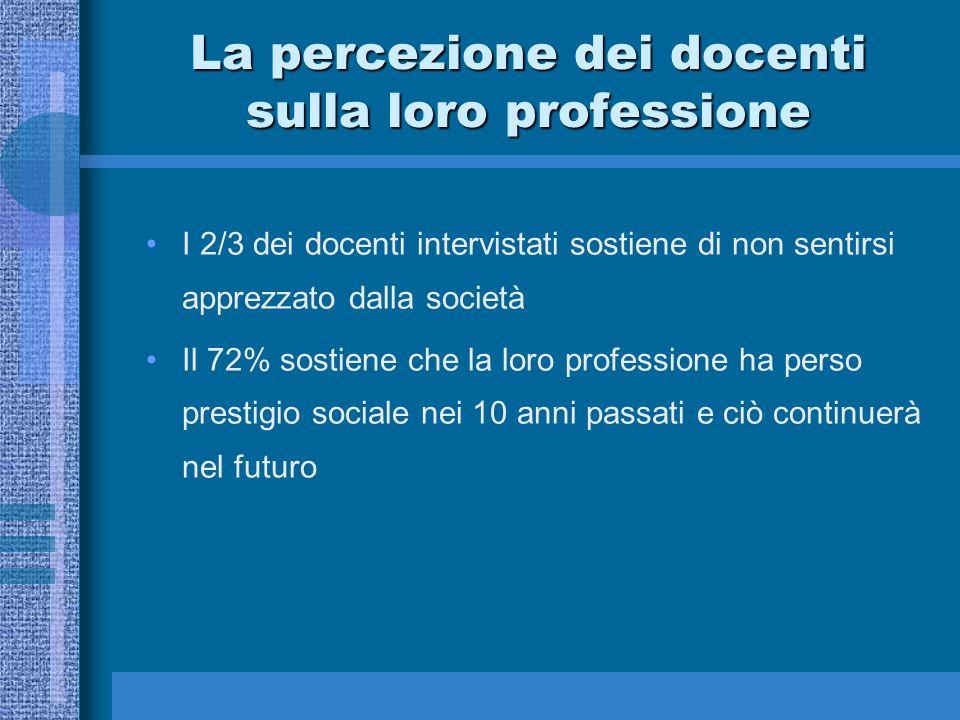 I 2/3 dei docenti intervistati sostiene di non sentirsi apprezzato dalla società Il 72% sostiene che la loro professione ha perso prestigio sociale ne