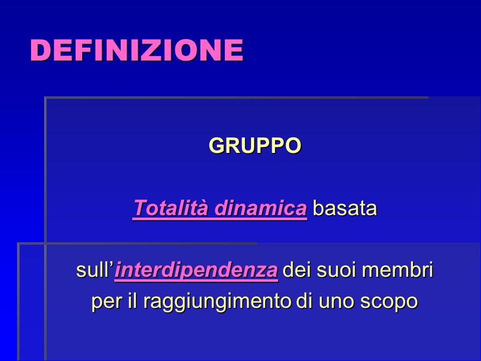 DEFINIZIONE GRUPPO Totalità dinamica basata sullinterdipendenza dei suoi membri per il raggiungimento di uno scopo
