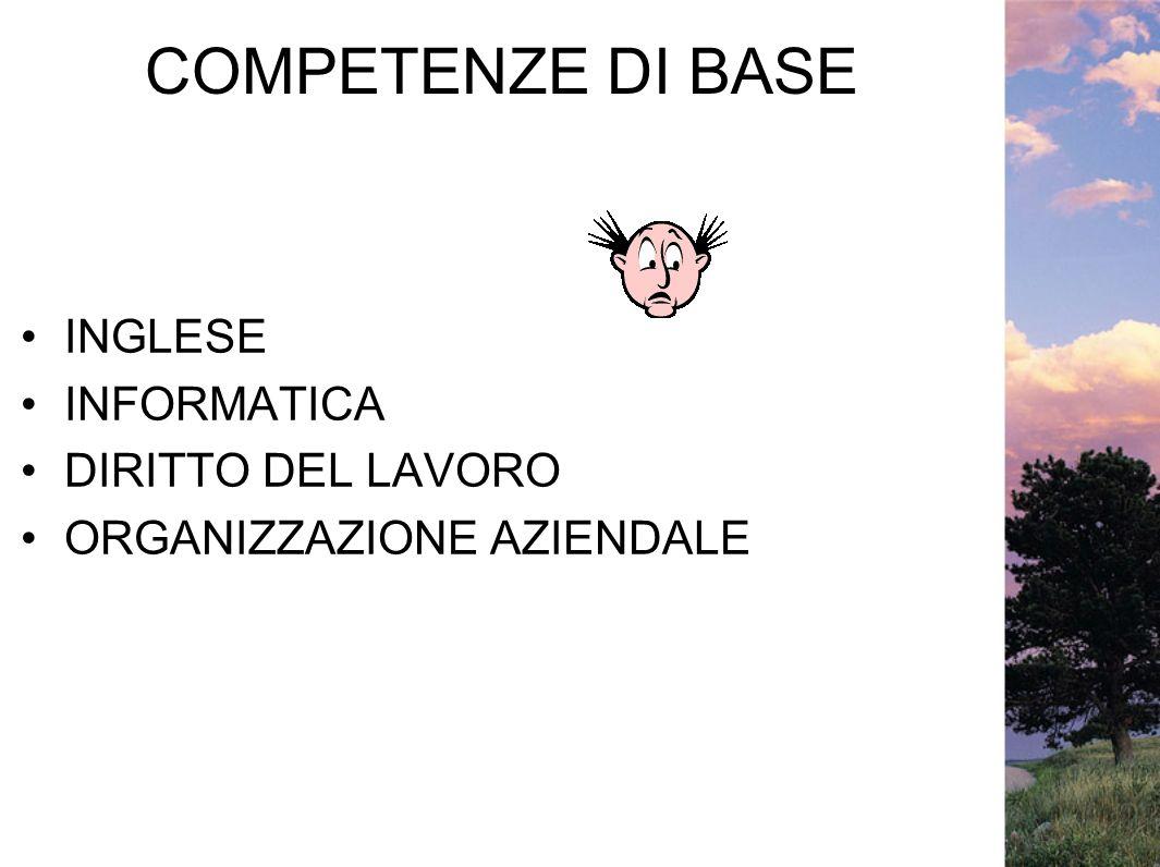 COMPETENZE DI BASE INGLESE INFORMATICA DIRITTO DEL LAVORO ORGANIZZAZIONE AZIENDALE