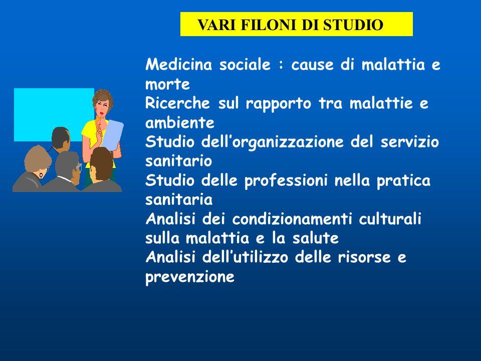Medicina sociale : cause di malattia e morte Ricerche sul rapporto tra malattie e ambiente Studio dellorganizzazione del servizio sanitario Studio del