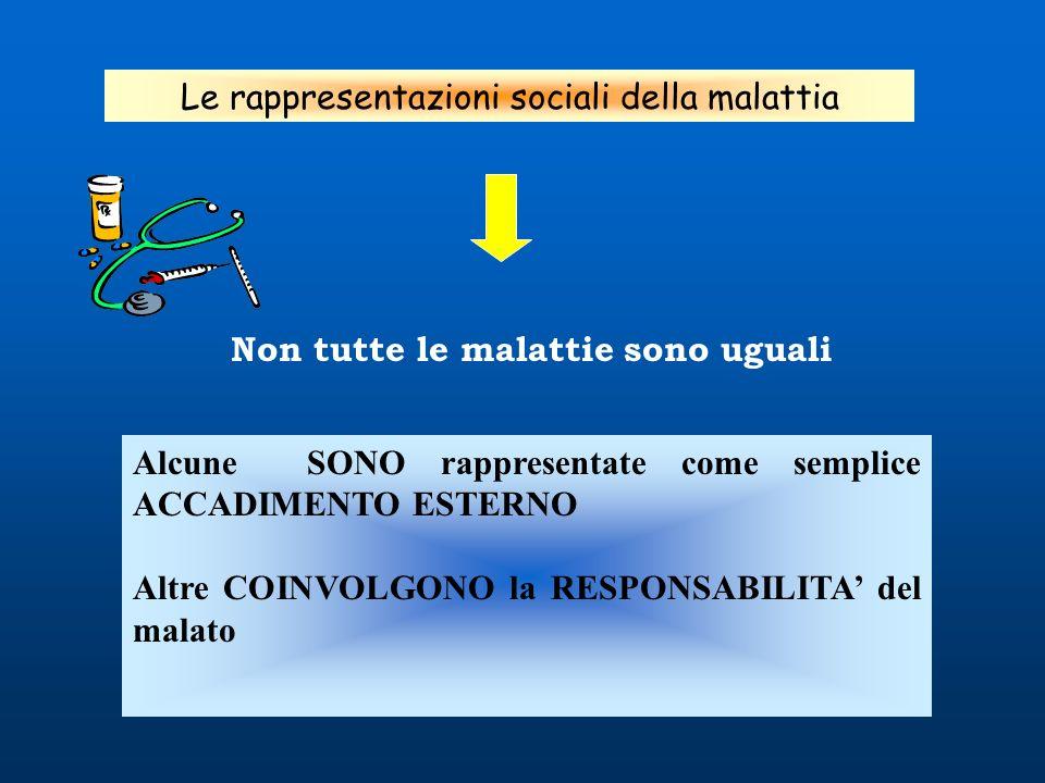 Le rappresentazioni sociali della malattia Non tutte le malattie sono uguali Alcune SONO rappresentate come semplice ACCADIMENTO ESTERNO Altre COINVOL