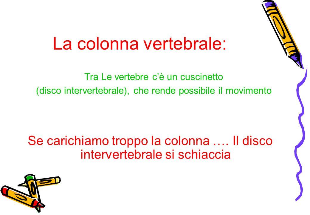 La colonna vertebrale: Tra Le vertebre cè un cuscinetto (disco intervertebrale), che rende possibile il movimento Se carichiamo troppo la colonna …. I