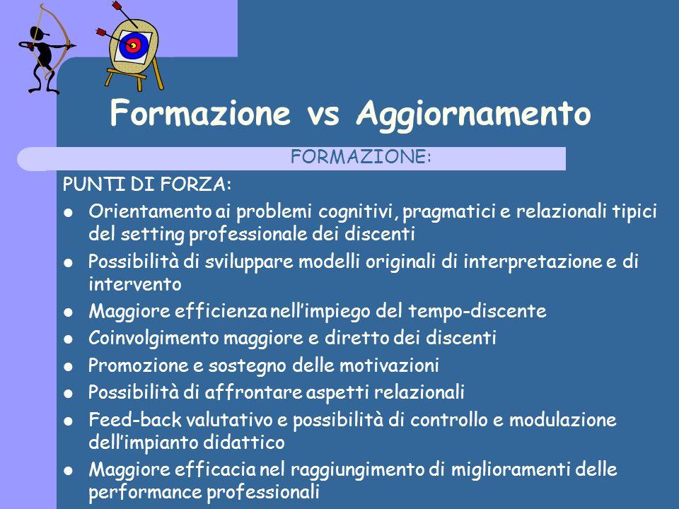 Formazione vs Aggiornamento FORMAZIONE: PUNTI DI FORZA: Orientamento ai problemi cognitivi, pragmatici e relazionali tipici del setting professionale