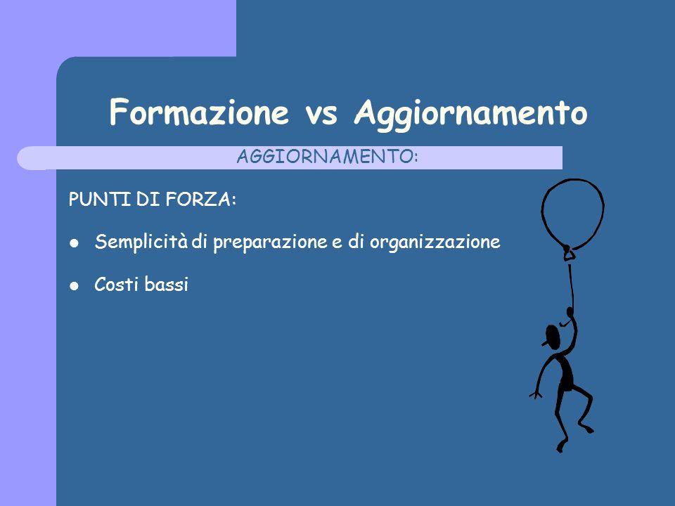 Formazione vs Aggiornamento AGGIORNAMENTO: PUNTI DI FORZA: Semplicità di preparazione e di organizzazione Costi bassi
