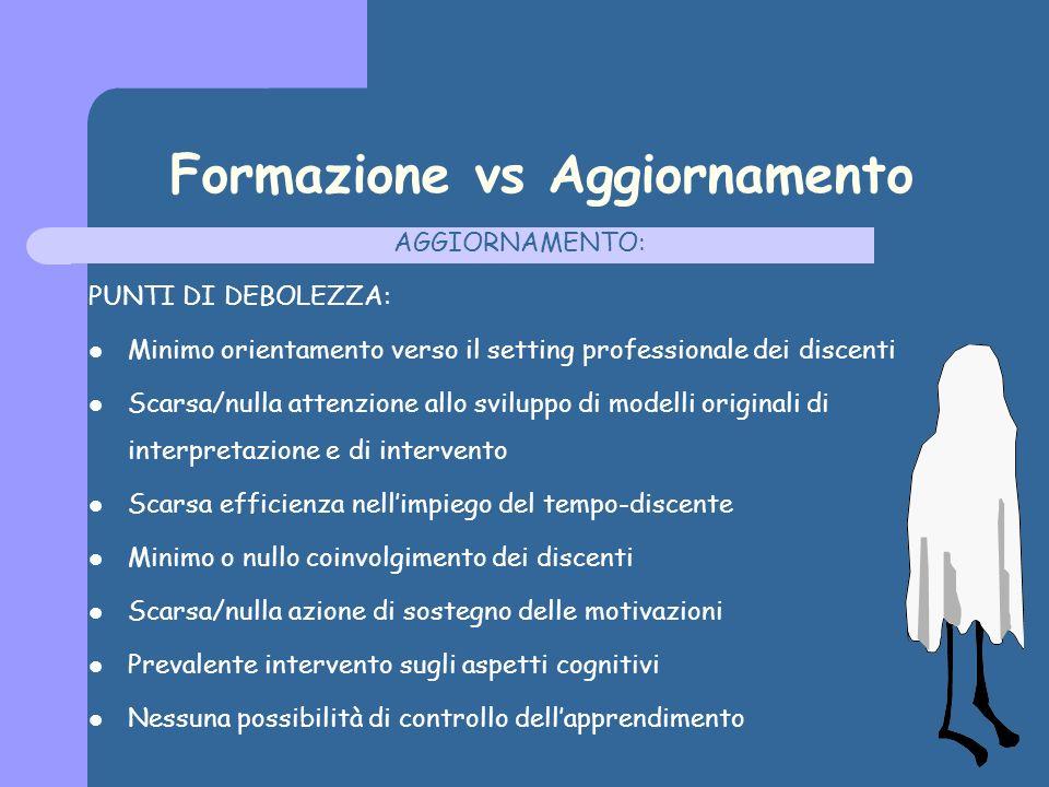 Formazione vs Aggiornamento AGGIORNAMENTO: PUNTI DI DEBOLEZZA: Minimo orientamento verso il setting professionale dei discenti Scarsa/nulla attenzione