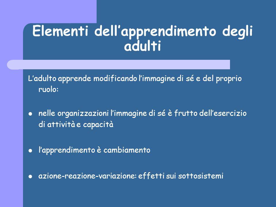 Elementi dellapprendimento degli adulti Ladulto apprende modificando limmagine di sé e del proprio ruolo: nelle organizzazioni limmagine di sé è frutt
